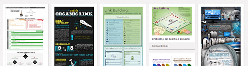 Pinterest Linkbuilding infografiky