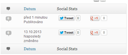 Social Share Analytics