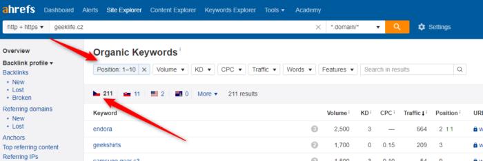 Viditelnost webu v SERP - nejlepší metrika pro linkbuildera 2
