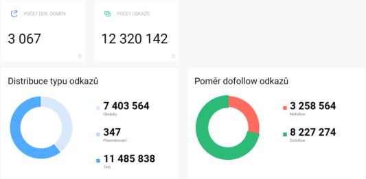 Odkazová data o doméně v Marketing Mineru