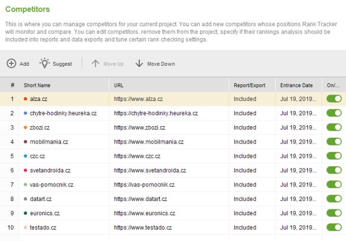 Rank Tracker ze SEO PowerSuite. Co s ním konkrétně můžete dělat? 4